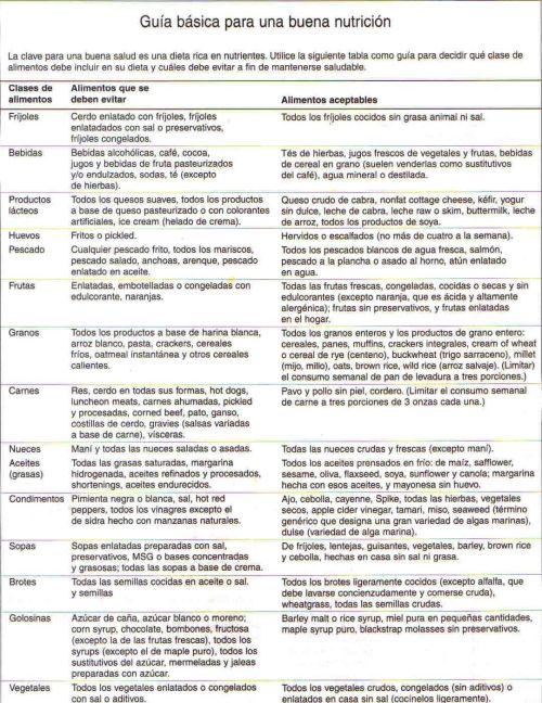 1039-GUIA BASICA NUTRICION